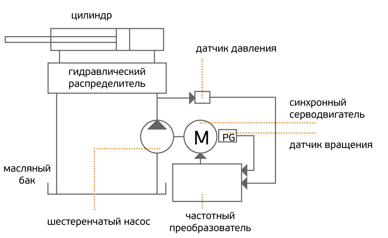 """"""",""""www.toplast.ru"""